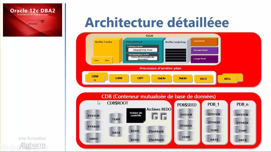 MEILLEUR TUTO GRATUIT Oracle 12c DBA2 : Installation et mise